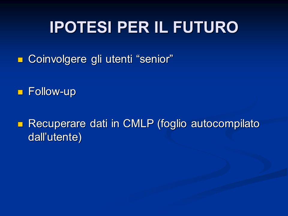 IPOTESI PER IL FUTURO Coinvolgere gli utenti senior Coinvolgere gli utenti senior Follow-up Follow-up Recuperare dati in CMLP (foglio autocompilato da