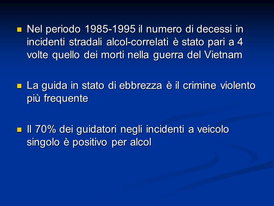 Nel periodo 1985-1995 il numero di decessi in incidenti stradali alcol-correlati è stato pari a 4 volte quello dei morti nella guerra del Vietnam Nel