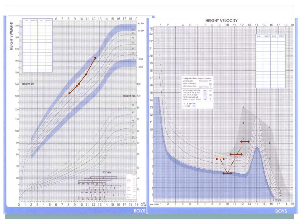 12 anni 2 mesi In anamnesi segnalati 2 episodi lipotimici per cui ha eseguito ECG Holter ecocardiogramma visita cardiologica EEG risultati nella norma ESAME OBIETTIVO Età cronologica : 12 anni 2 mesi Altezza: 159.3 cm (97° centile) ISA: 8.2 cm/anno (97° centile) Peso: 40.7 kg (50° centile) Testicoli di 3 ml.