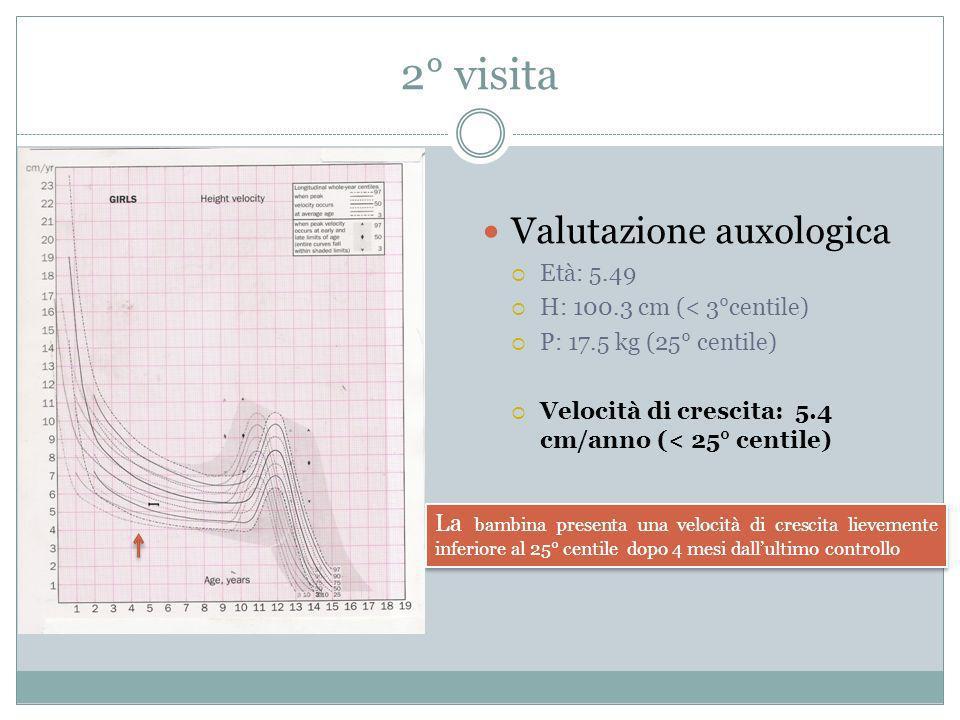2° visita Valutazione auxologica Età: 5.49 H: 100.3 cm (< 3°centile) P: 17.5 kg (25° centile) Velocità di crescita: 5.4 cm/anno (< 25° centile) La bam