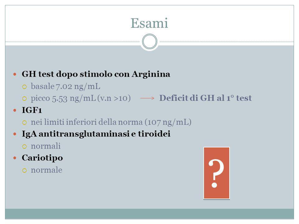 Esami GH test dopo stimolo con Arginina basale 7.02 ng/mL picco 5.53 ng/mL (v.n >10) Deficit di GH al 1° test IGF1 nei limiti inferiori della norma (107 ng/mL) IgA antitransglutaminasi e tiroidei normali Cariotipo Normale Si decide di valutare la velocità di crescita prima di procedere con il 2° test