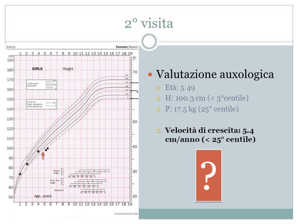2° visita Valutazione auxologica Età: 5.49 H: 100.3 cm (< 3°centile) P: 17.5 kg (25° centile) Velocità di crescita: 5.4 cm/anno (< 25° centile) ? ?