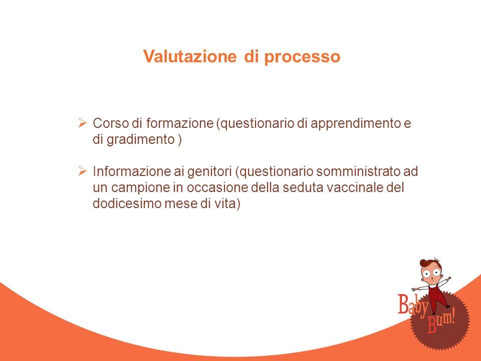 Valutazione di processo Corso di formazione (questionario di apprendimento e di gradimento ) Informazione ai genitori (questionario somministrato ad u