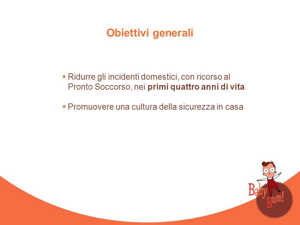 Ridurre gli incidenti domestici, con ricorso al Pronto Soccorso, nei primi quattro anni di vita Promuovere una cultura della sicurezza in casa Obietti