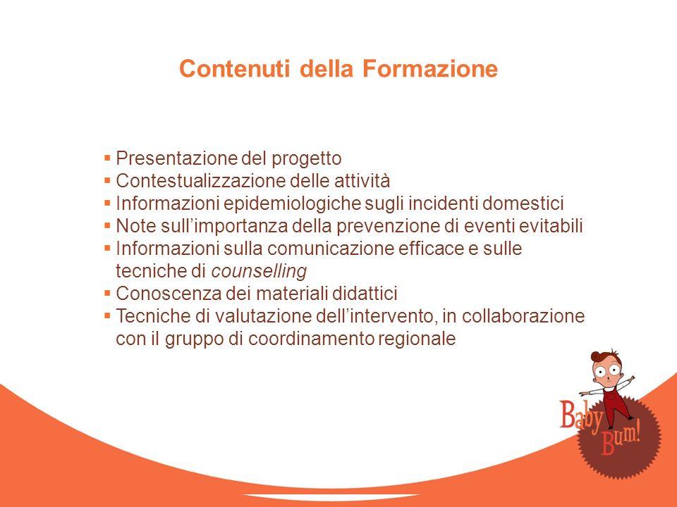 Presentazione del progetto Contestualizzazione delle attività Informazioni epidemiologiche sugli incidenti domestici Note sullimportanza della prevenz