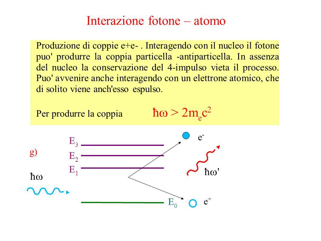 Interazione fotone – atomo ħ E0E0 E1E1 E2E2 E3E3 e+e+ Produzione di coppie e+e-.
