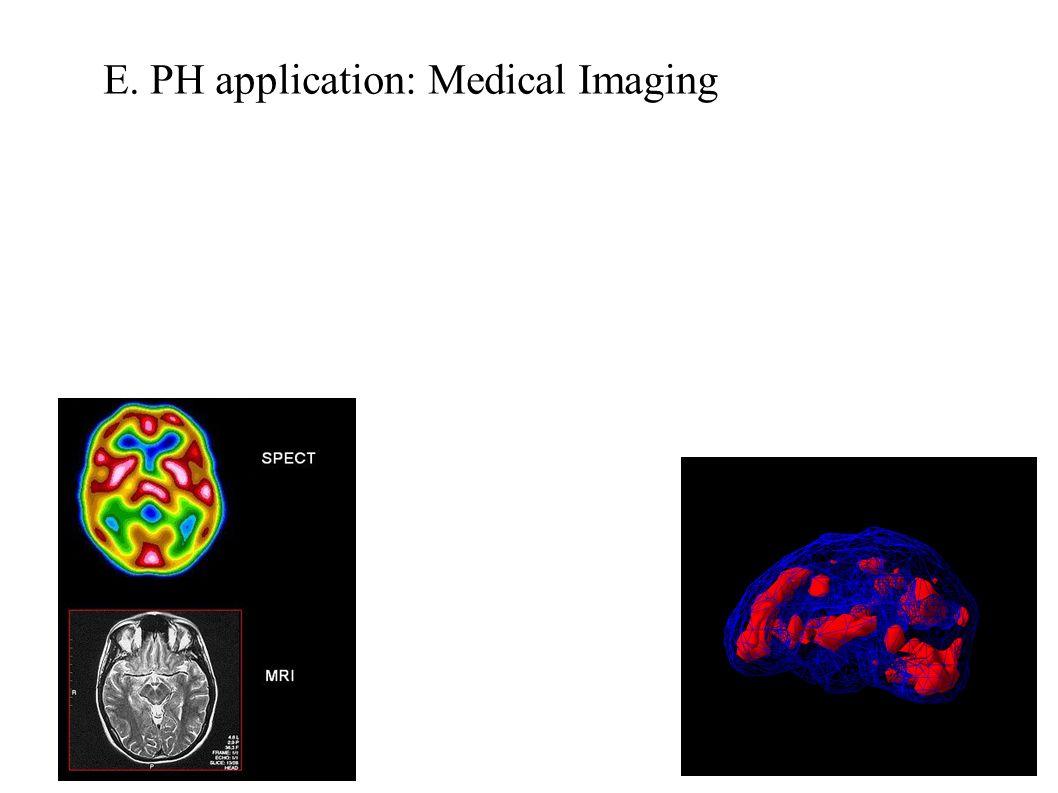 E. PH application: Medical Imaging