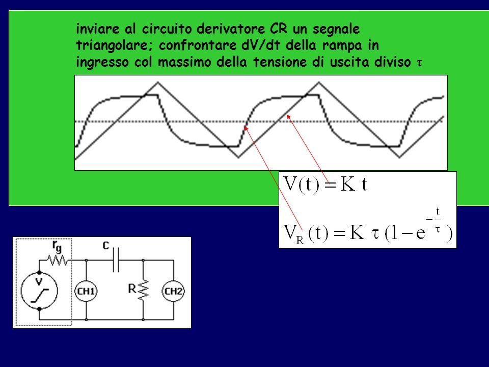 inviare al circuito derivatore CR un segnale triangolare; confrontare dV/dt della rampa in ingresso col massimo della tensione di uscita diviso
