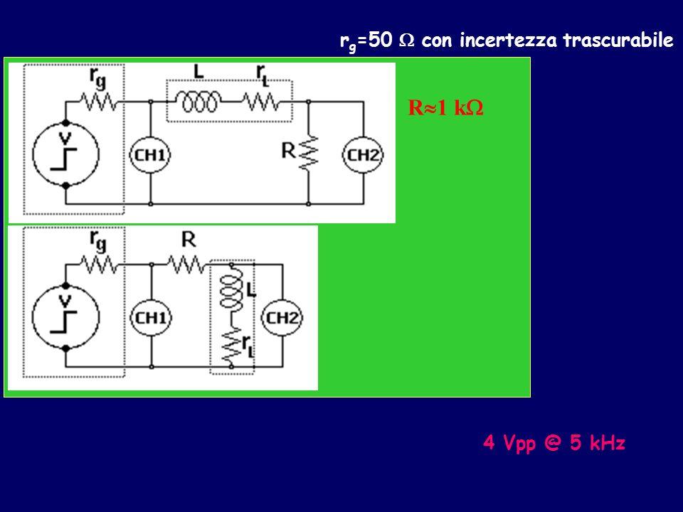 R 1 k r g =50 con incertezza trascurabile 4 Vpp @ 5 kHz