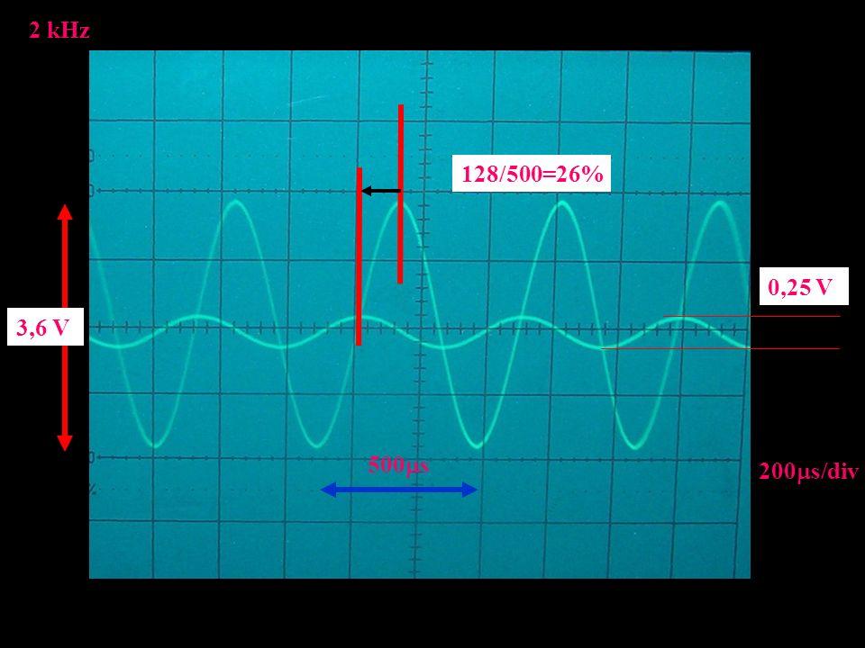 2 kHz 200 s/div 500 s 128/500=26% 3,6 V 0,25 V
