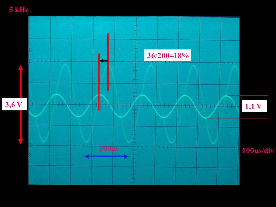 5 kHz 100 s/div 200 s 36/200=18% 3,6 V 1,1 V
