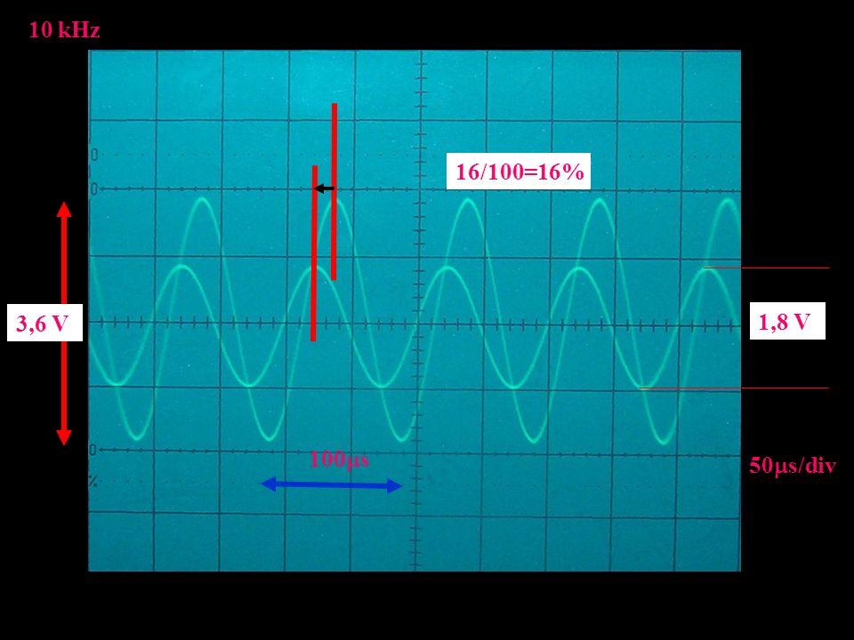 10 kHz 50 s/div 100 s 16/100=16% 3,6 V 1,8 V