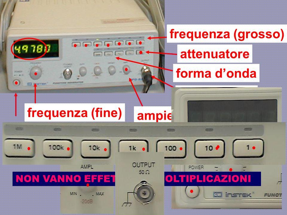 accensione frequenza (fine) forma donda frequenza (grosso) attenuatore uscita (50 ) ampiezza (V pp ) NON VANNO EFFETTUATE MOLTIPLICAZIONI