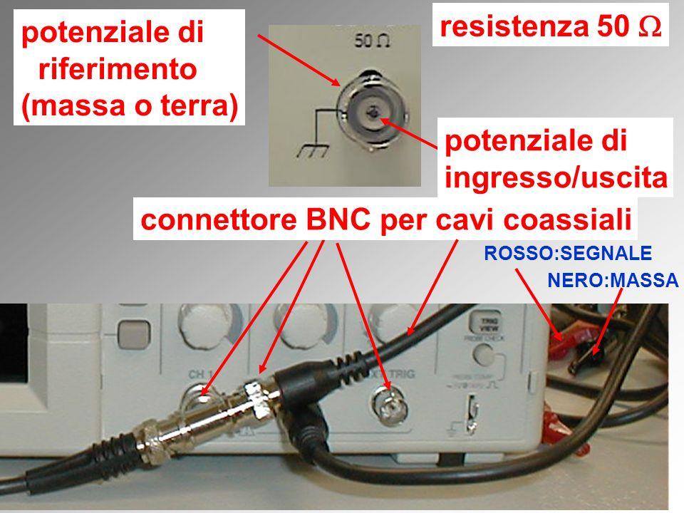 resistenza 50 potenziale di riferimento (massa o terra) potenziale di ingresso/uscita connettore BNC per cavi coassiali ROSSO:SEGNALE NERO:MASSA