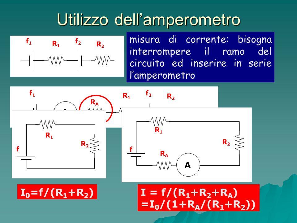 Utilizzo dellamperometro f1f1 f2f2 R1R1 R2R2 misura di corrente: bisogna interrompere il ramo del circuito ed inserire in serie lamperometro f1f1 f2f2