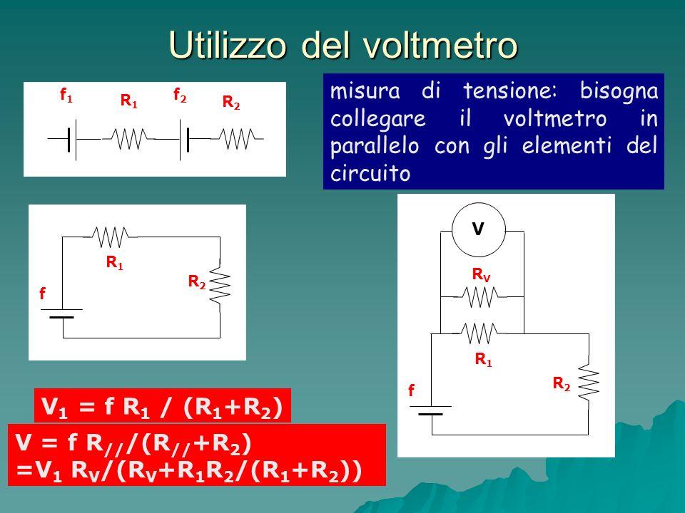Utilizzo del voltmetro f1f1 f2f2 R1R1 R2R2 misura di tensione: bisogna collegare il voltmetro in parallelo con gli elementi del circuito V 1 = f R 1 /