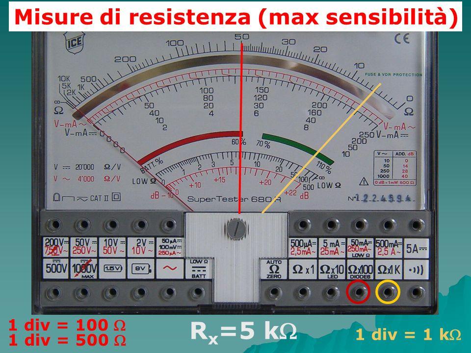 Misure di resistenza (max sensibilità) R x =5 k 1 div = 1 k 1 div = 100 1 div = 500