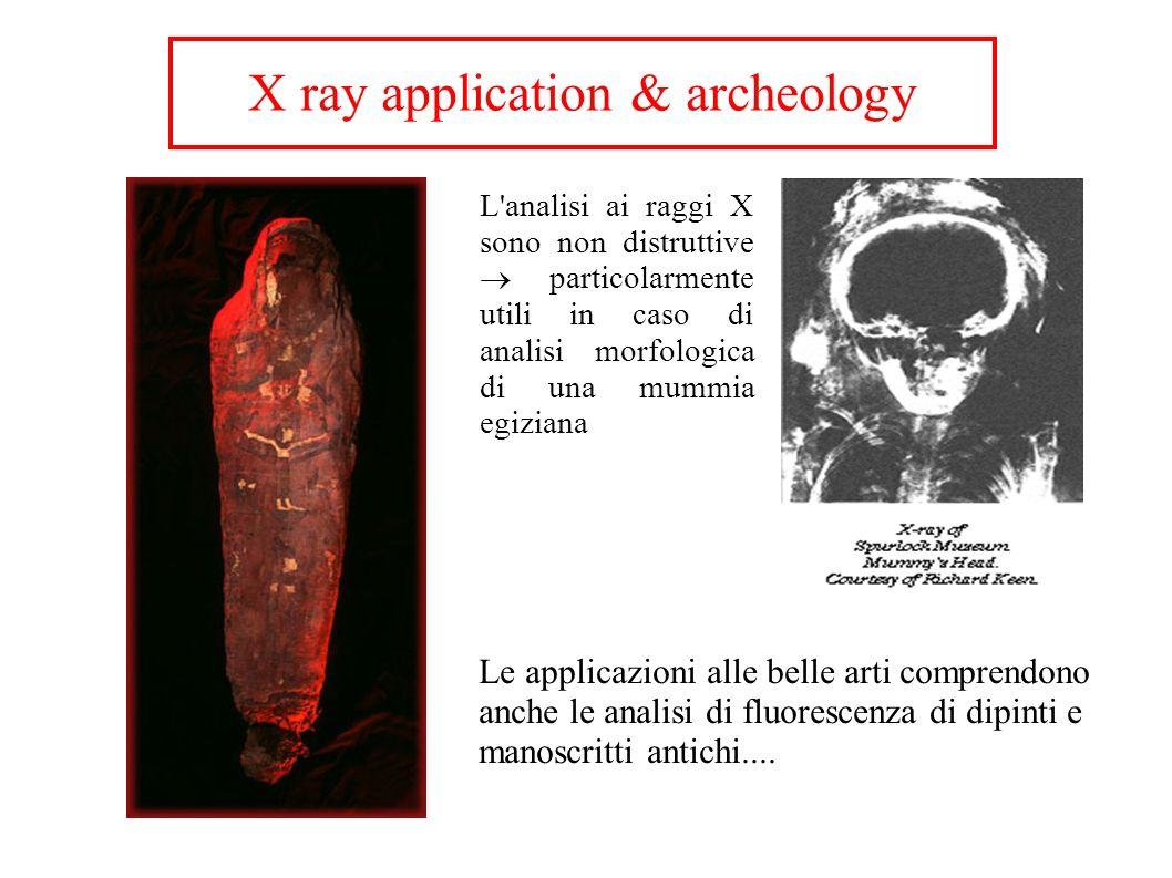X ray application & archeology Le applicazioni alle belle arti comprendono anche le analisi di fluorescenza di dipinti e manoscritti antichi.... L'ana