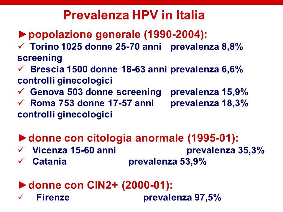 Prevalenza HPV in Italia popolazione generale (1990-2004): Torino 1025 donne 25-70 anniprevalenza 8,8% screening Brescia 1500 donne 18-63 anni prevale