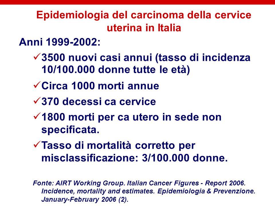 Epidemiologia del carcinoma della cervice uterina in Italia Anni 1999-2002: 3500 nuovi casi annui (tasso di incidenza 10/100.000 donne tutte le età) C