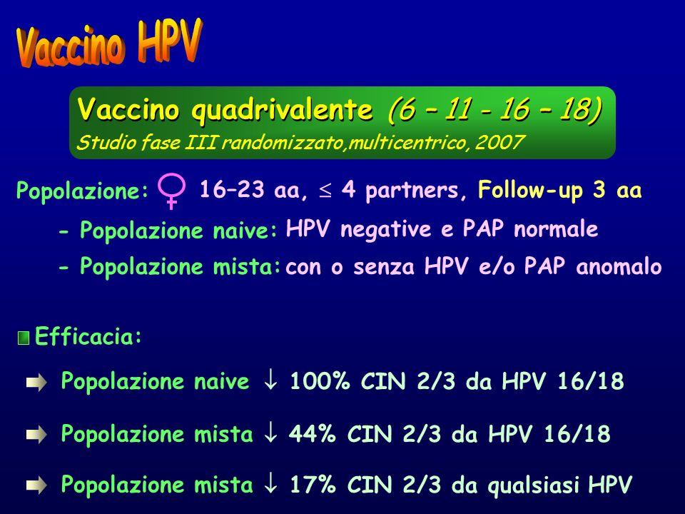 Vaccino quadrivalente (6 – 11 - 16 – 18) Efficacia: Studio fase III randomizzato,multicentrico, 2007 Popolazione mista 17% CIN 2/3 da qualsiasi HPV Po