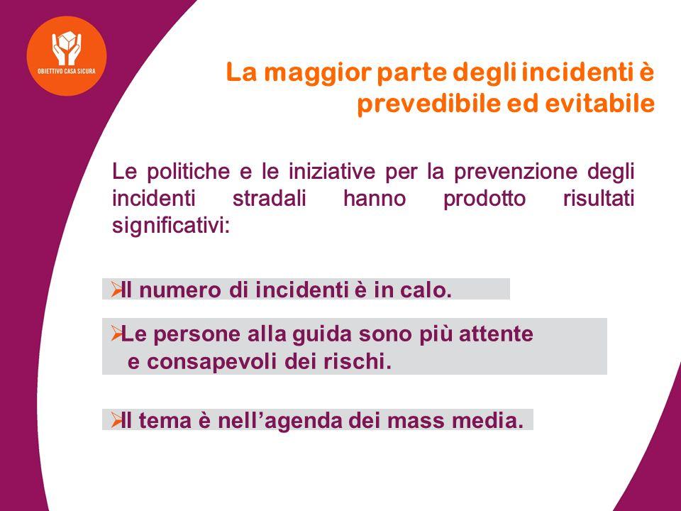 INCIDENTI DOMESTICI: il confronto con gli incidenti stradali Le politiche e le iniziative per la prevenzione degli incidenti stradali hanno prodotto r