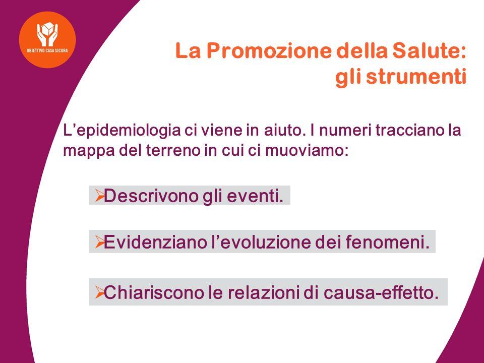 Tipo di lesione. Epidemiologia I. D. Torino 2001