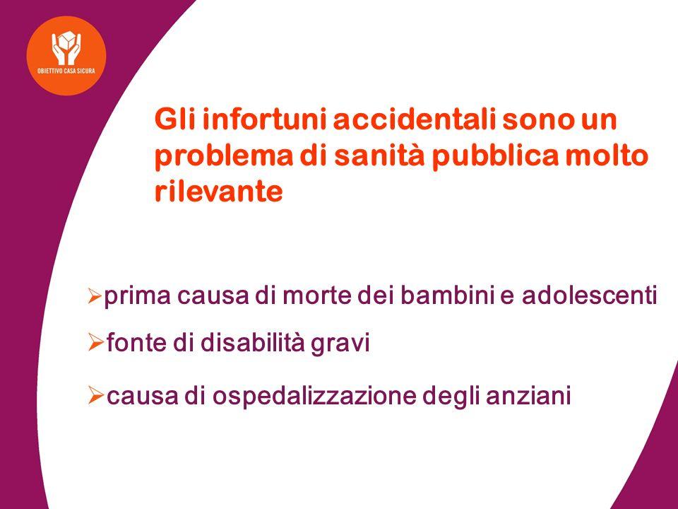 Sede della lesione. Epidemiologia I. D. Torino 2001