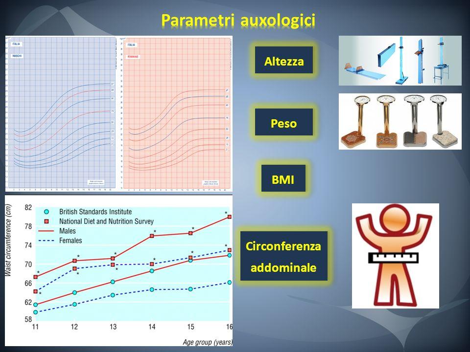 Circonferenza addominale Circonferenza addominale BMI Peso Altezza
