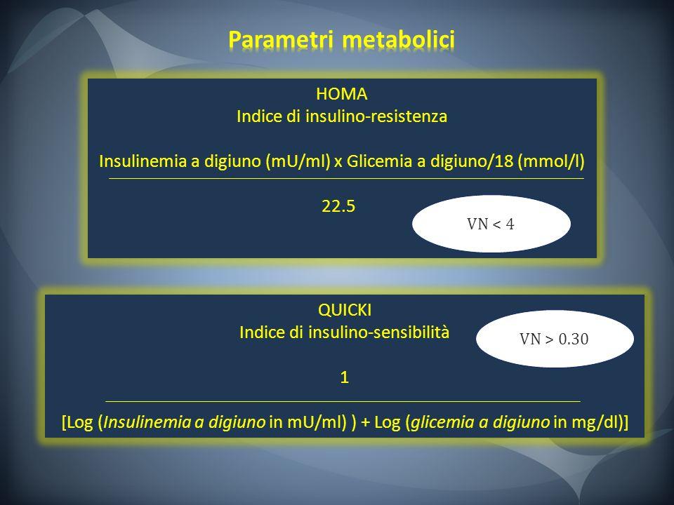 HOMA Indice di insulino-resistenza Insulinemia a digiuno (mU/ml) x Glicemia a digiuno/18 (mmol/l) 22.5 HOMA Indice di insulino-resistenza Insulinemia