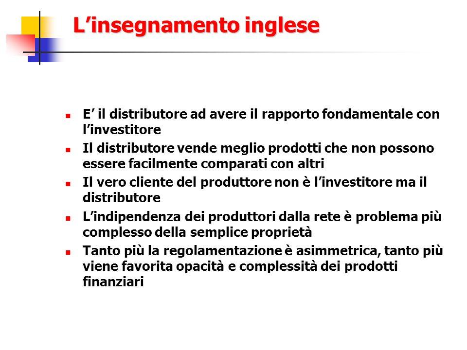 Linsegnamento inglese E il distributore ad avere il rapporto fondamentale con linvestitore Il distributore vende meglio prodotti che non possono esser