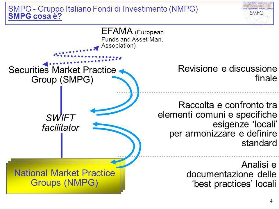 5 SMPG - Gruppo Italiano Fondi di Investimento (NMPG) Da chi è composto .