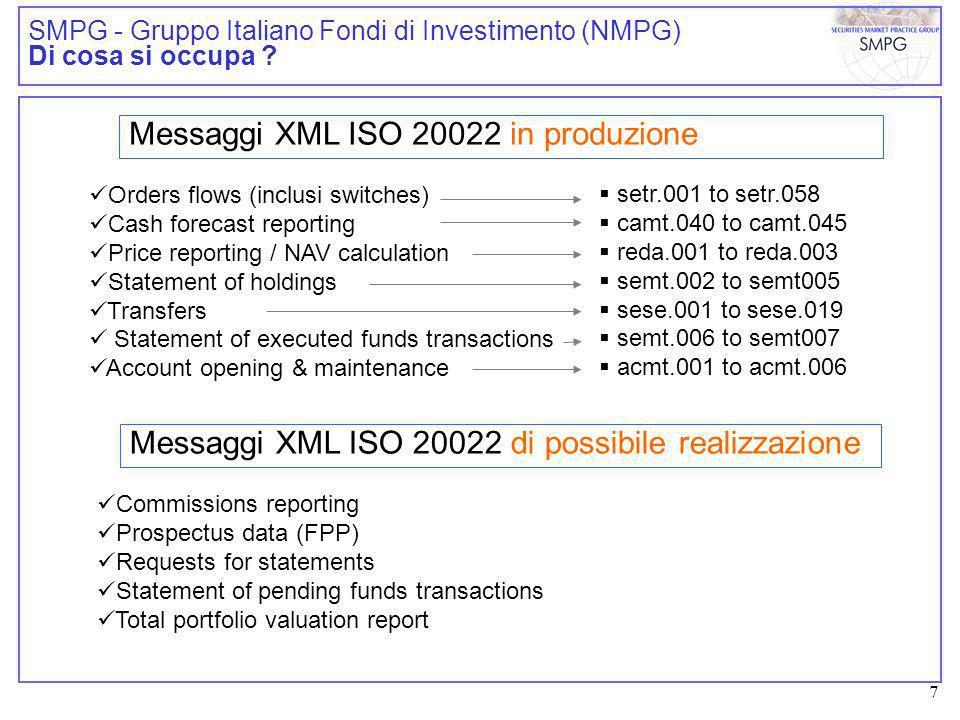 7 SMPG - Gruppo Italiano Fondi di Investimento (NMPG) Di cosa si occupa .
