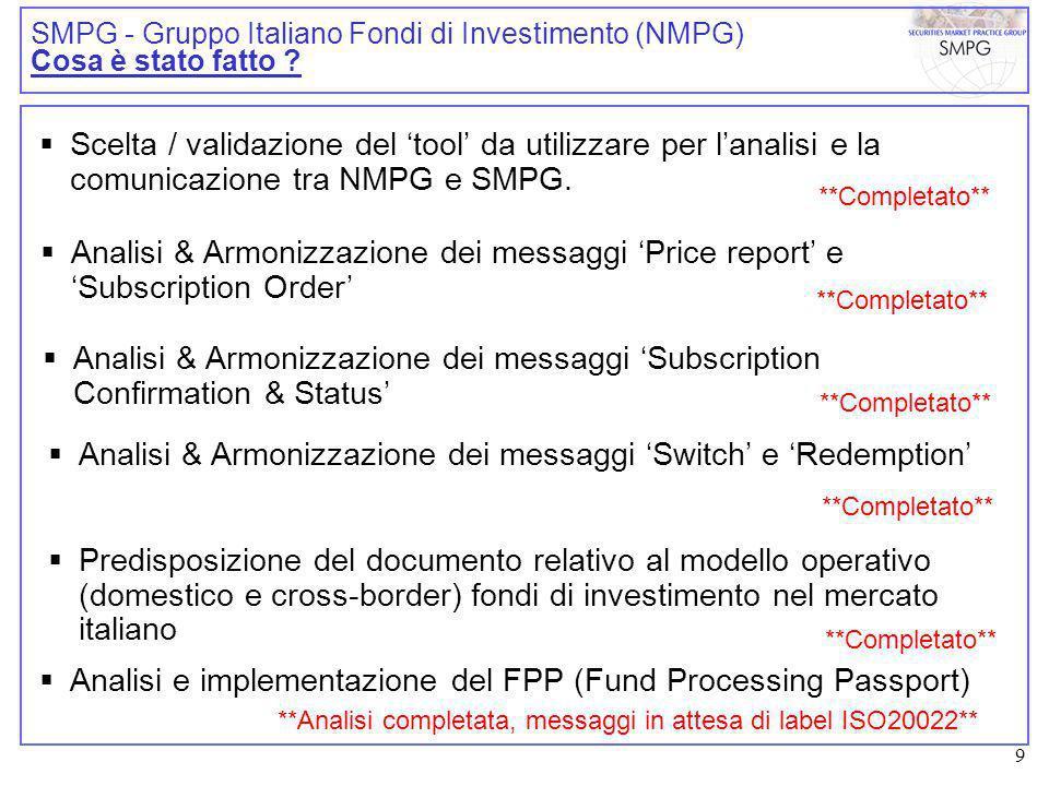 10 SMPG - Gruppo Italiano Fondi di Investimento (NMPG) Cosa sta facendo .