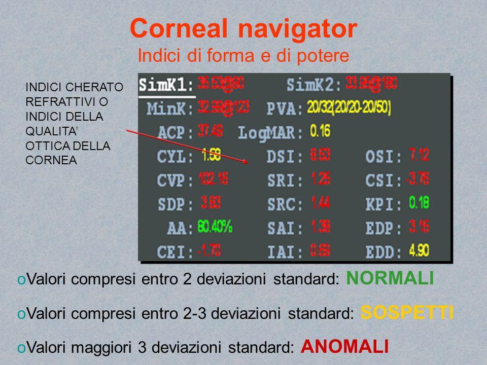 Corneal navigator Indici di forma e di potere oValori compresi entro 2 deviazioni standard: NORMALI oValori compresi entro 2-3 deviazioni standard: SO