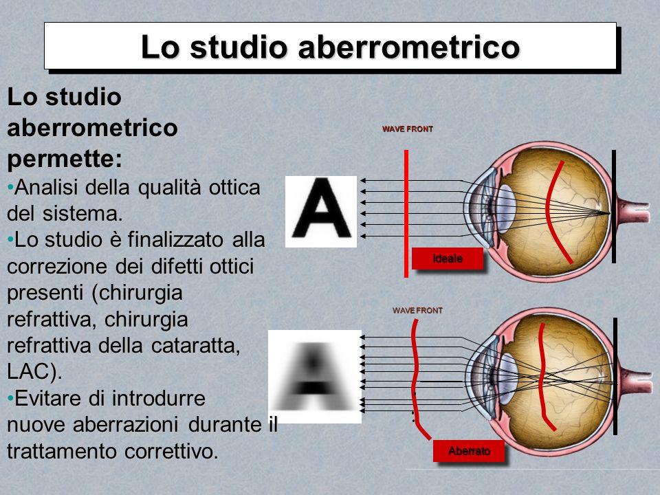 IdealeIdeale AberratoAberrato WAVE FRONT Lo studio aberrometrico permette: Analisi della qualità ottica del sistema.Analisi della qualità ottica del s