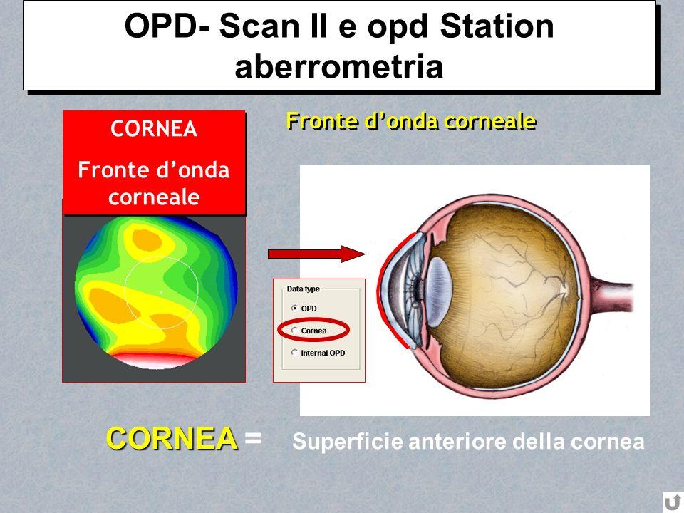 CORNEA CORNEA = Superficie anteriore della cornea CORNEA Fronte donda corneale CORNEA Fronte donda corneale OPD- Scan II e opd Station aberrometria OP