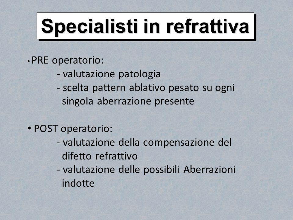 Specialisti in refrattiva PRE operatorio: - valutazione patologia - scelta pattern ablativo pesato su ogni singola aberrazione presente POST operatori