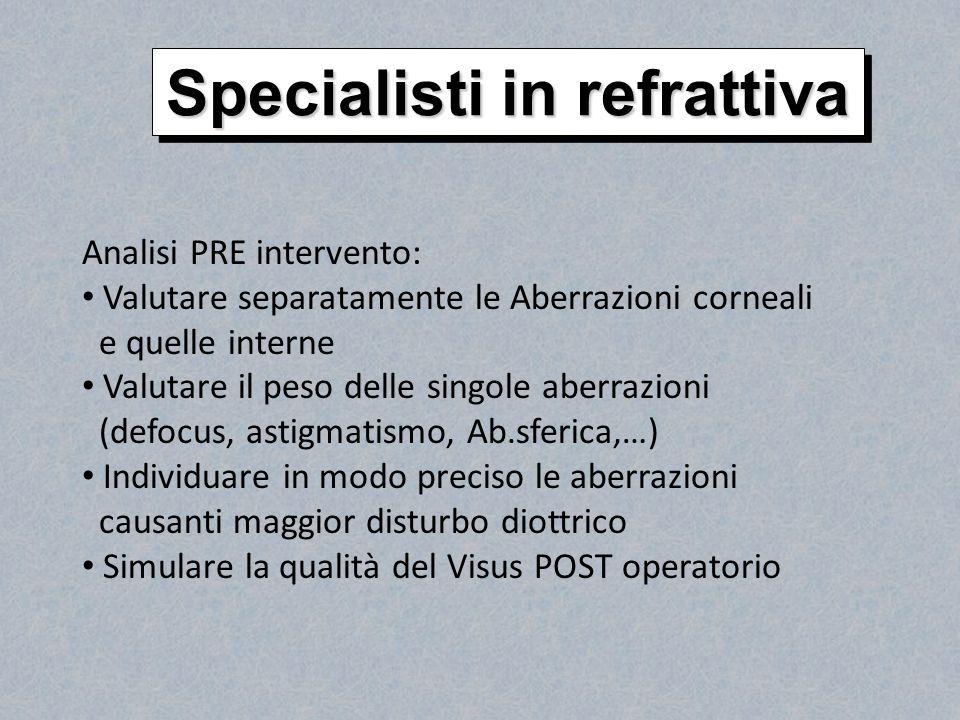 Specialisti in refrattiva Analisi PRE intervento: Valutare separatamente le Aberrazioni corneali e quelle interne Valutare il peso delle singole aberr