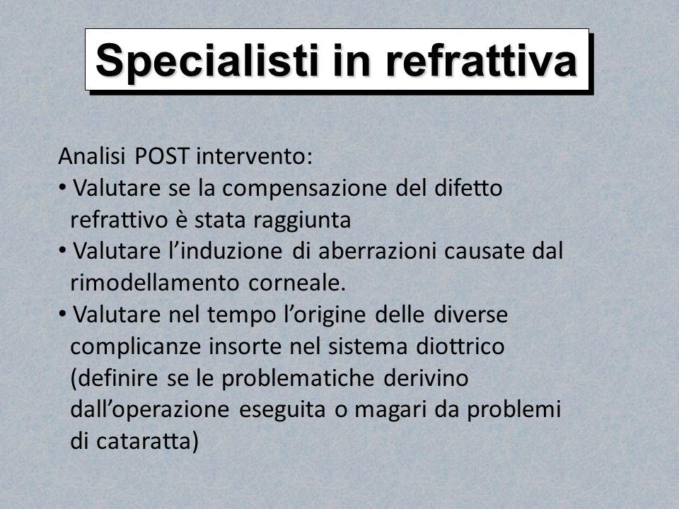 Specialisti in refrattiva Analisi POST intervento: Valutare se la compensazione del difetto refrattivo è stata raggiunta Valutare linduzione di aberra