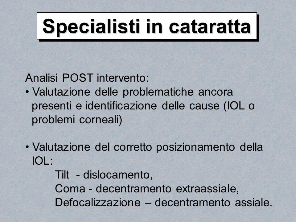 Specialisti in cataratta Analisi POST intervento: Valutazione delle problematiche ancora presenti e identificazione delle cause (IOL o problemi cornea