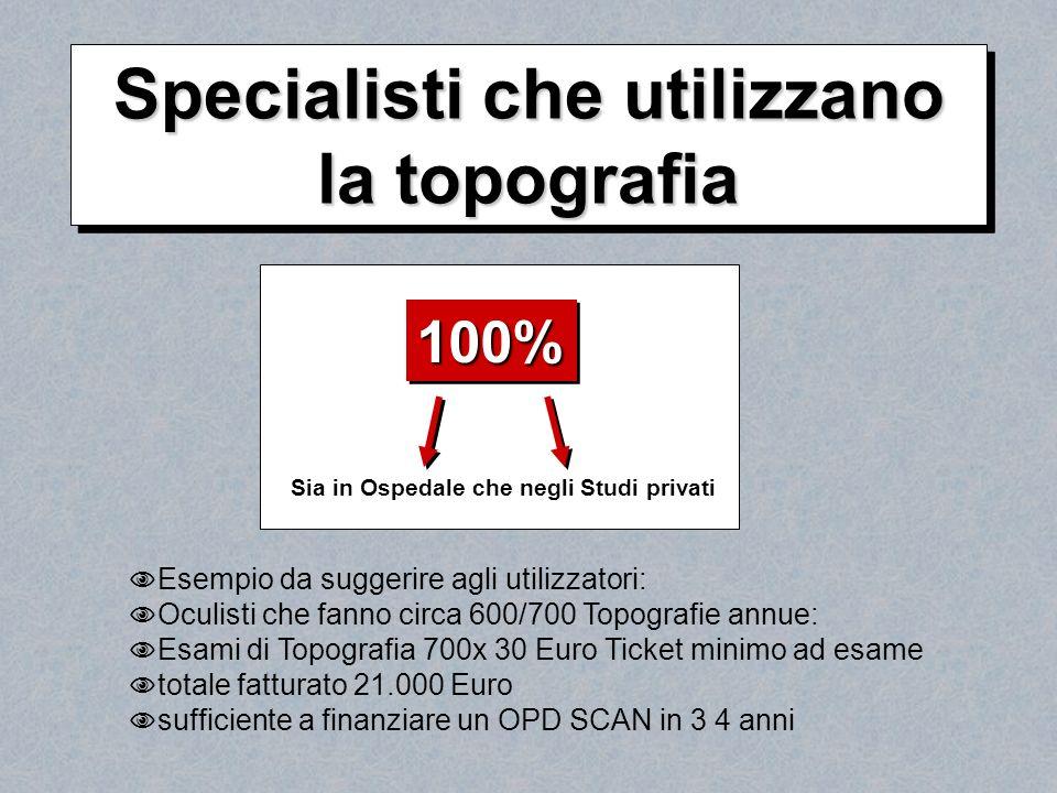 Esempio da suggerire agli utilizzatori: Oculisti che fanno circa 600/700 Topografie annue: Esami di Topografia 700x 30 Euro Ticket minimo ad esame tot