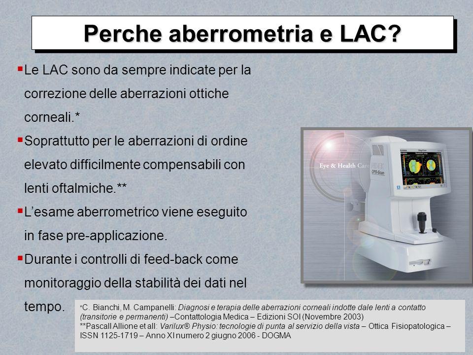 Le LAC sono da sempre indicate per la correzione delle aberrazioni ottiche corneali.* Soprattutto per le aberrazioni di ordine elevato difficilmente c