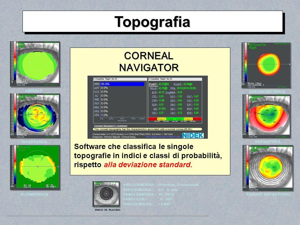 CORNEAL NAVIGATOR Software che classifica le singole topografie in indici e classi di probabilità, rispetto alla deviazione standard. ASSIALE ISTANTAN