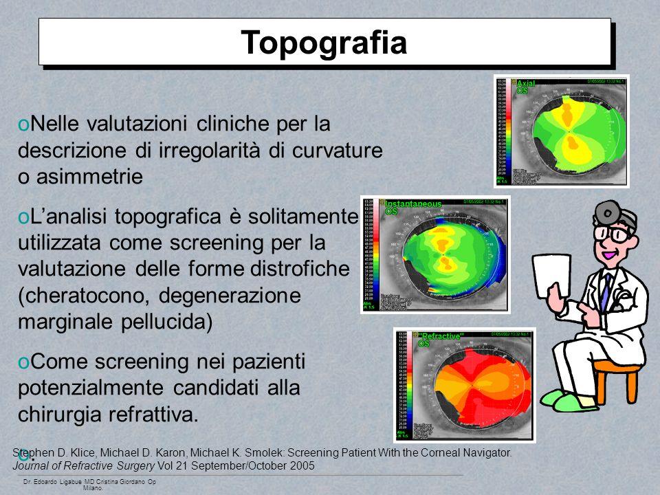 Dr. Edoardo Ligabue MD Cristina Giordano Op Milano. oNelle valutazioni cliniche per la descrizione di irregolarità di curvature o asimmetrie oLanalisi