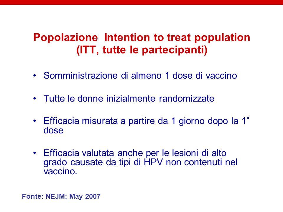 Popolazione Intention to treat population (ITT, tutte le partecipanti) Somministrazione di almeno 1 dose di vaccino Tutte le donne inizialmente random