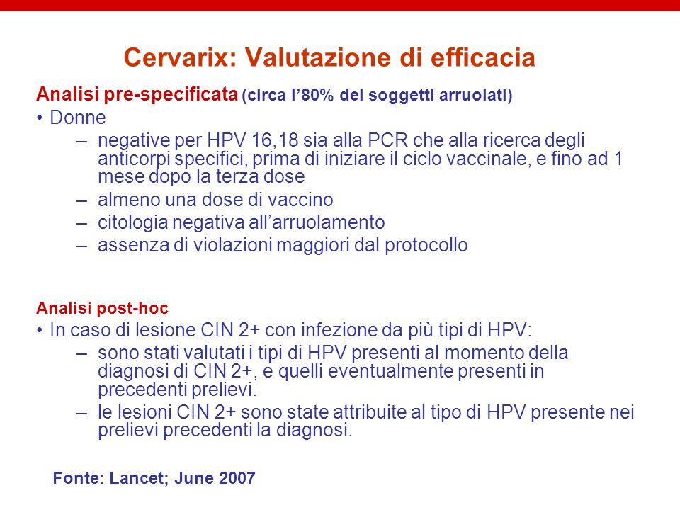 Cervarix: Valutazione di efficacia Analisi pre-specificata (circa l80% dei soggetti arruolati) Donne –negative per HPV 16,18 sia alla PCR che alla ric