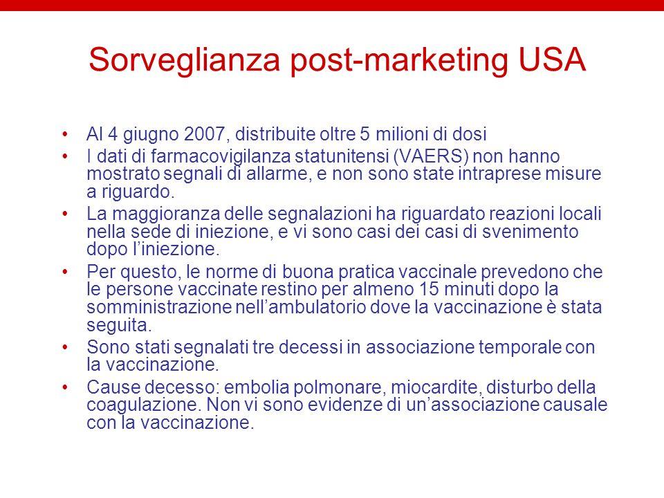 Sorveglianza post-marketing USA Al 4 giugno 2007, distribuite oltre 5 milioni di dosi I dati di farmacovigilanza statunitensi (VAERS) non hanno mostra