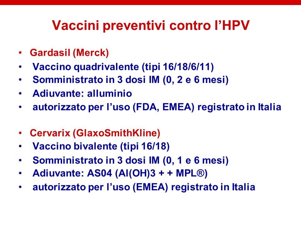 Vaccini preventivi contro lHPV Gardasil (Merck) Vaccino quadrivalente (tipi 16/18/6/11) Somministrato in 3 dosi IM (0, 2 e 6 mesi) Adiuvante: allumini