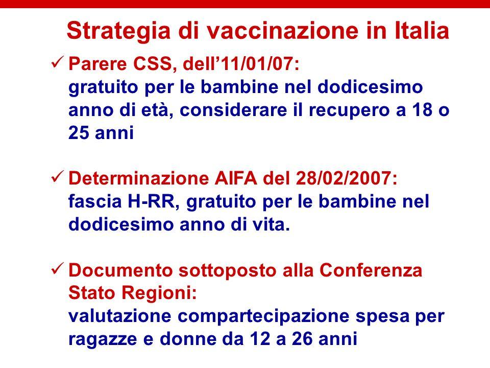 Parere CSS, dell11/01/07: gratuito per le bambine nel dodicesimo anno di età, considerare il recupero a 18 o 25 anni Determinazione AIFA del 28/02/200